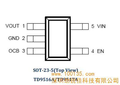 供应td9517a usb限流ic,usb限流芯片,usb限流方案,1a